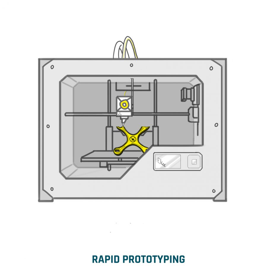 ELCEE RAPID PROTOTYPING van een industrieel component