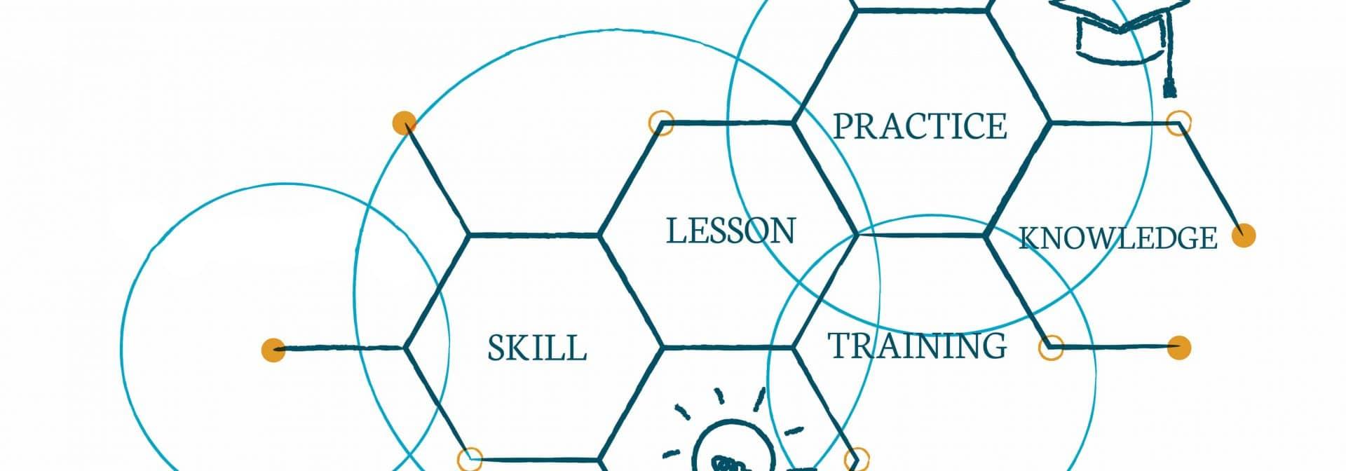 ELCEE academy webinar: gratis webinars